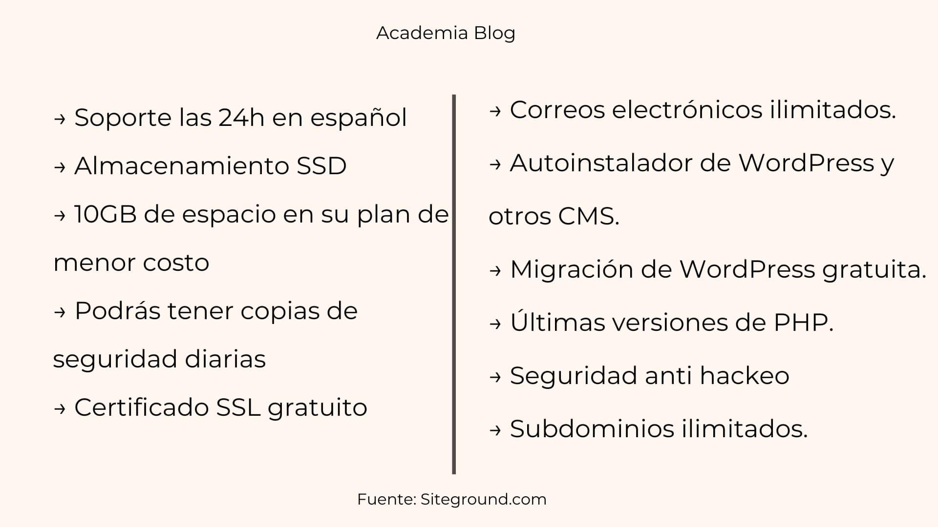razones para usar siteground como hosting web