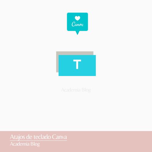 atajo de teclado Canva para texto