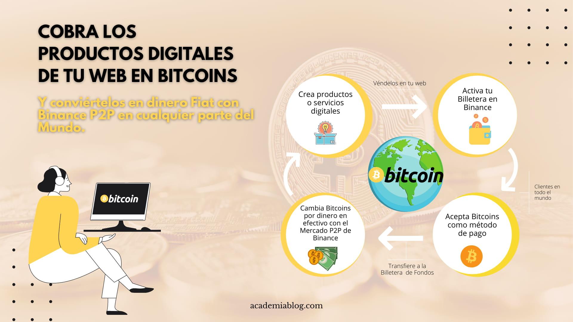 ganar bitcoins con blog